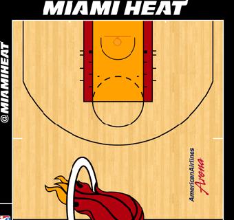 Heat halfcourt