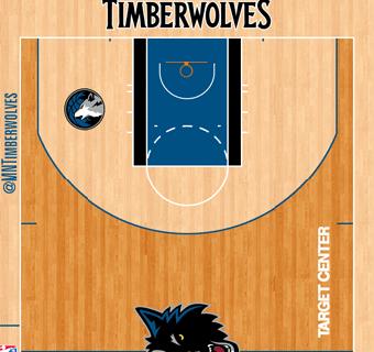 Timberwolves halfcourt
