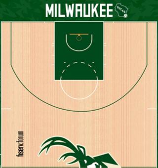 Milwaukee Bucks halfcourt