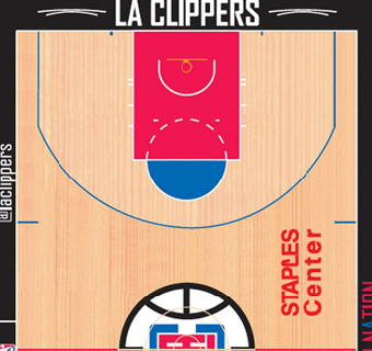 Los Angeles Clippers halfcourt