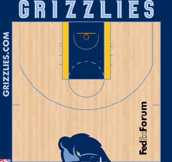 Grizzlies halfcourt