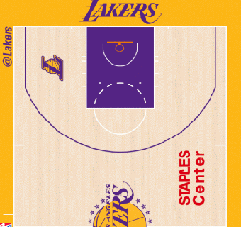 Lakers halfcourt