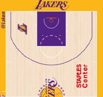 Lakers halfcourt
