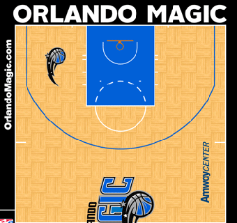 Magic halfcourt