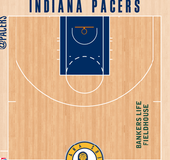 Indiana Pacers halfcourt