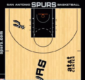 San Antonio Spurs halfcourt