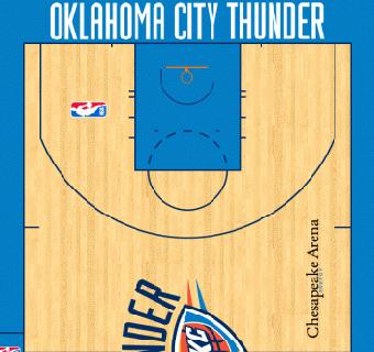 Oklahoma City Thunder halfcourt