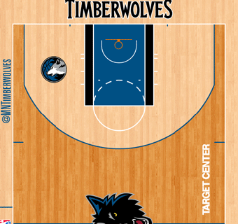 Timberwolves halfcourt