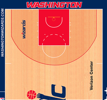Washington Wizards halfcourt